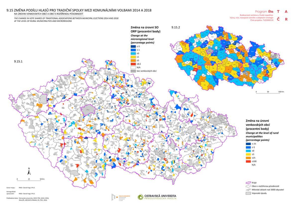 Změna podílu hlasů pro tradiční spolky mezi komunálními volbami 2014 a 2018 na úrovni venkovských obcí a obcí s rozšířenou působností